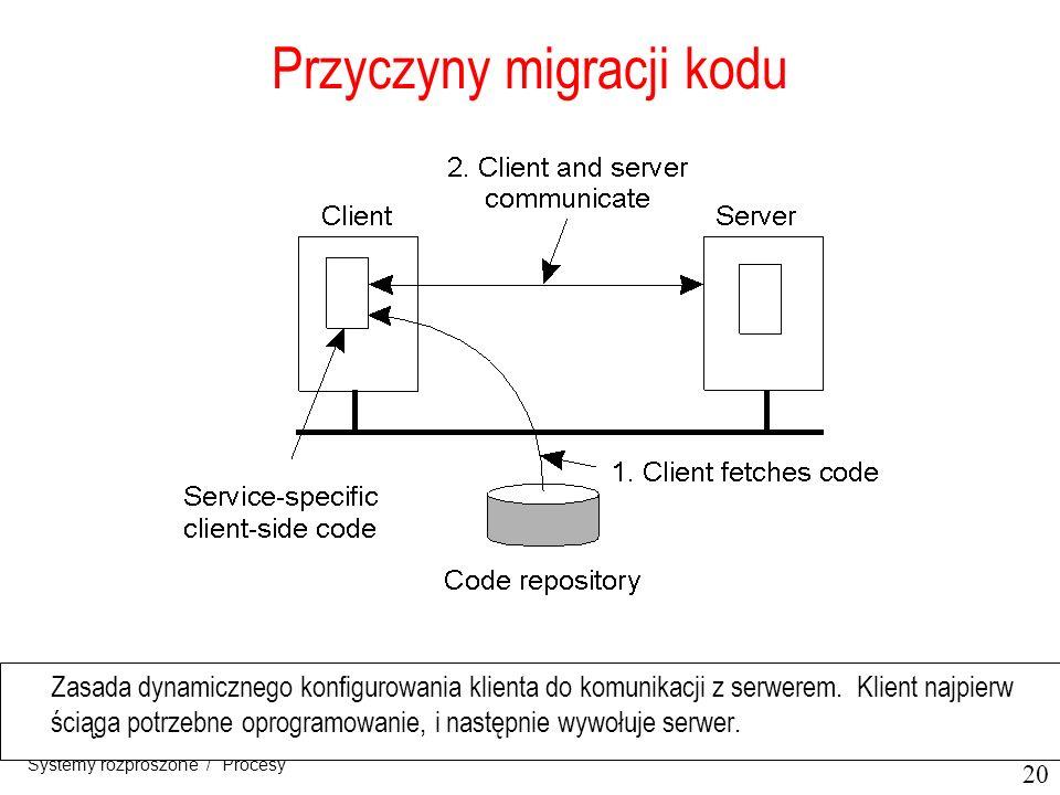 20 Systemy rozproszone / Procesy Przyczyny migracji kodu Zasada dynamicznego konfigurowania klienta do komunikacji z serwerem. Klient najpierw ściąga