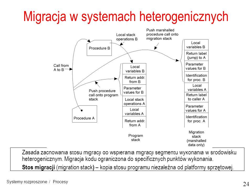 24 Systemy rozproszone / Procesy Migracja w systemach heterogenicznych Zasada zachowania stosu migracji do wspierania migracji segmentu wykonania w śr