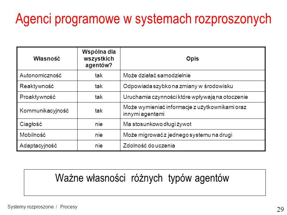 29 Systemy rozproszone / Procesy Agenci programowe w systemach rozproszonych Ważne własności różnych typów agentów Własność Wspólna dla wszystkich age