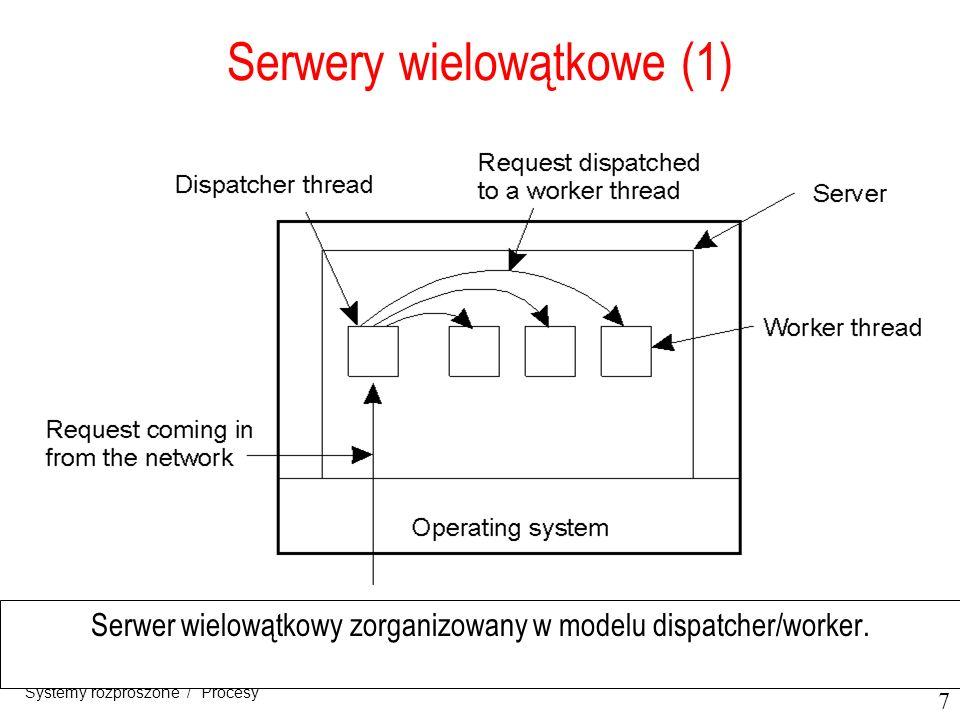 7 Systemy rozproszone / Procesy Serwery wielowątkowe (1) Serwer wielowątkowy zorganizowany w modelu dispatcher/worker.