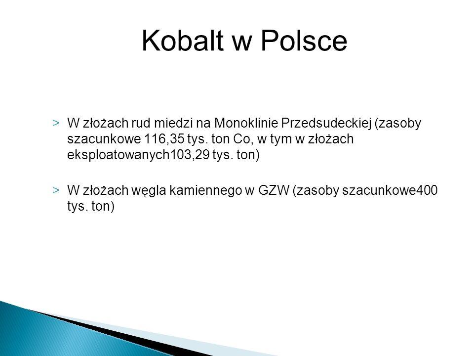 >W złożach rud miedzi na Monoklinie Przedsudeckiej (zasoby szacunkowe 116,35 tys. ton Co, w tym w złożach eksploatowanych103,29 tys. ton) >W złożach w