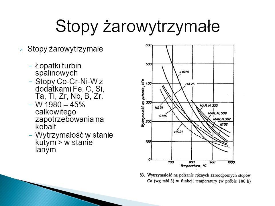 > Stopy żarowytrzymałe - Łopatki turbin spalinowych - Stopy Co-Cr-Ni-W z dodatkami Fe, C, Si, Ta, Ti, Zr, Nb, B, Zr. - W 1980 – 45% całkowitego zapotr