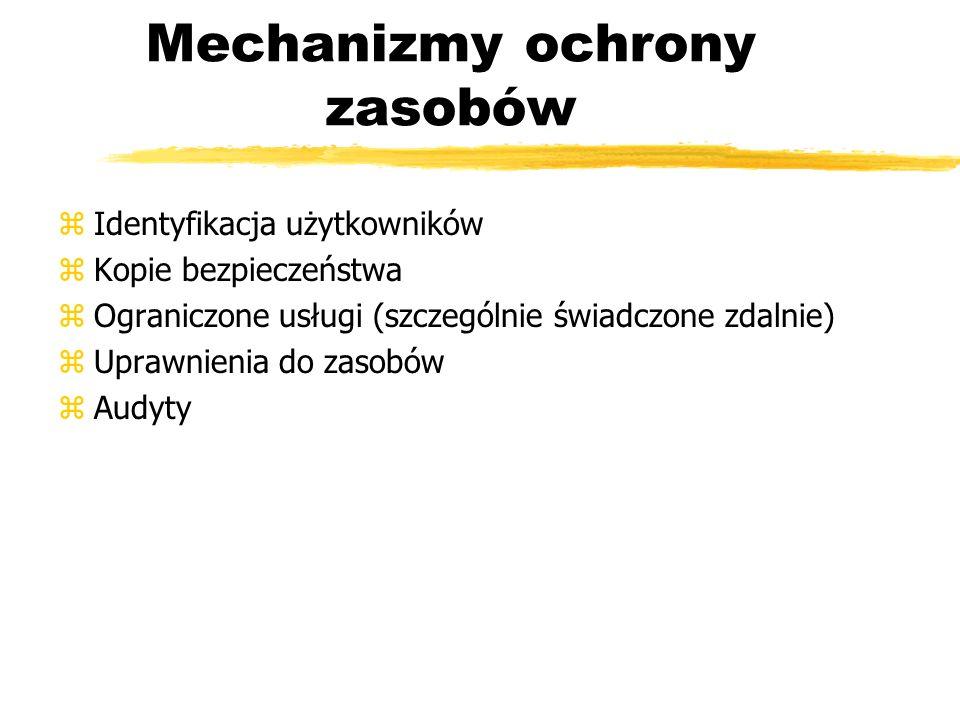 Mechanizmy ochrony zasobów zIdentyfikacja użytkowników zKopie bezpieczeństwa zOgraniczone usługi (szczególnie świadczone zdalnie) zUprawnienia do zaso