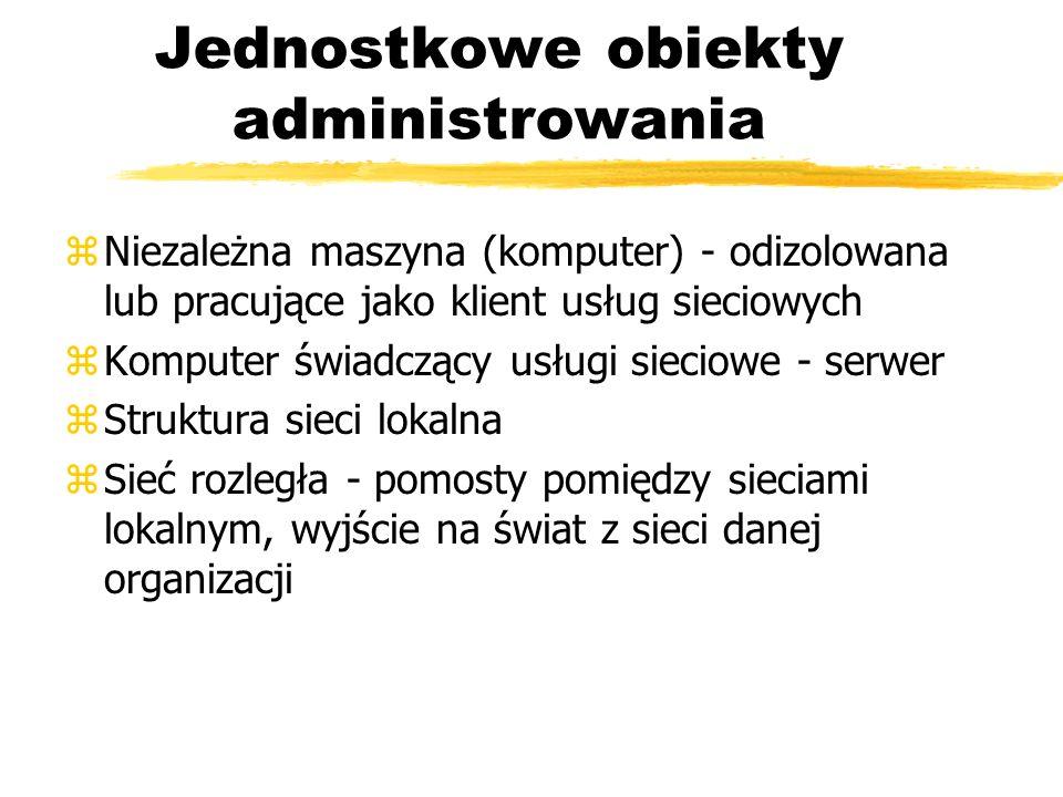 Jednostkowe obiekty administrowania zNiezależna maszyna (komputer) - odizolowana lub pracujące jako klient usług sieciowych zKomputer świadczący usług