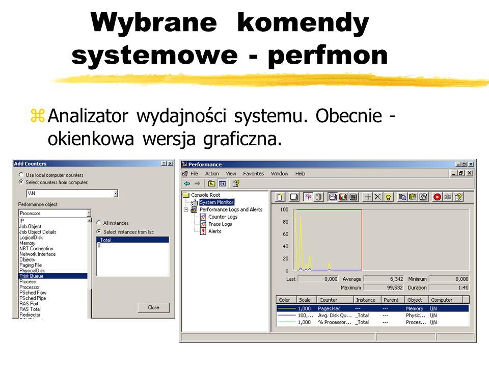 Wybrane komendy systemowe - perfmon zAnalizator wydajności systemu. Obecnie - okienkowa wersja graficzna.