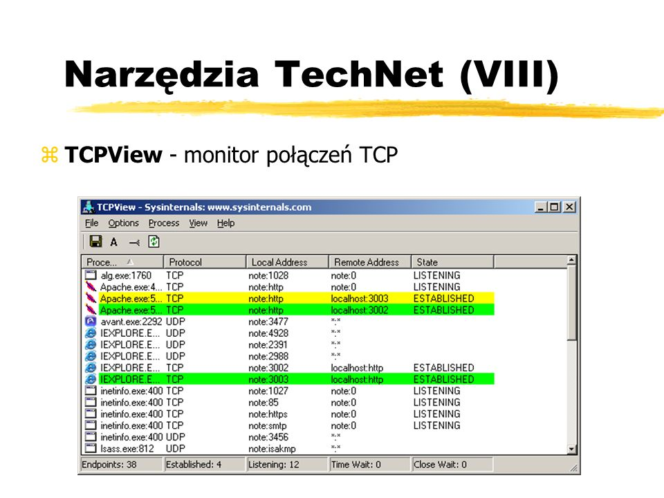 Narzędzia TechNet (VIII) zTCPView - monitor połączeń TCP