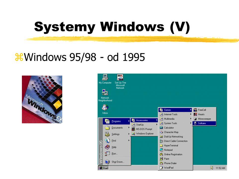 Systemy Windows (V) zWindows 95/98 - od 1995