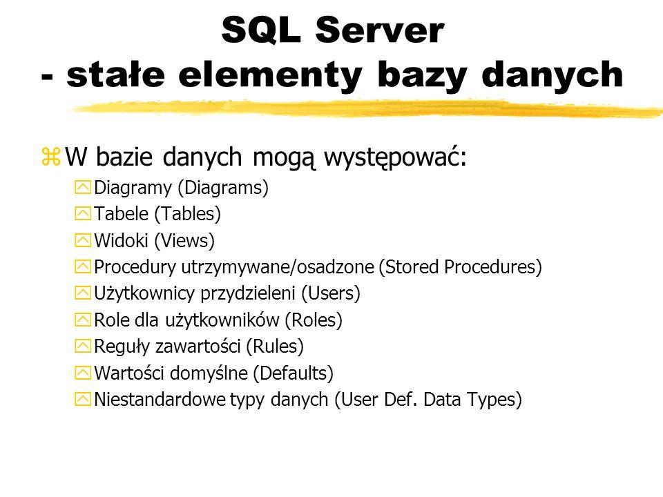 SQL Server - stałe elementy bazy danych zW bazie danych mogą występować: yDiagramy (Diagrams) yTabele (Tables) yWidoki (Views) yProcedury utrzymywane/
