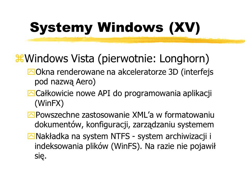 Systemy Windows (XV) zWindows Vista (pierwotnie: Longhorn) yOkna renderowane na akceleratorze 3D (interfejs pod nazwą Aero) yCałkowicie nowe API do pr