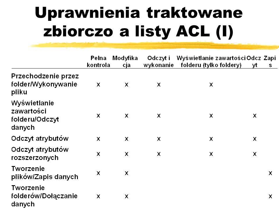 Uprawnienia traktowane zbiorczo a listy ACL (I)