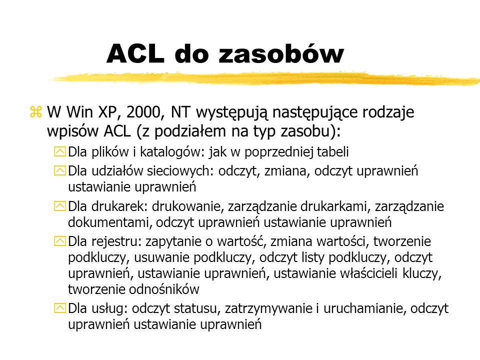 ACL do zasobów zW Win XP, 2000, NT występują następujące rodzaje wpisów ACL (z podziałem na typ zasobu): yDla plików i katalogów: jak w poprzedniej ta