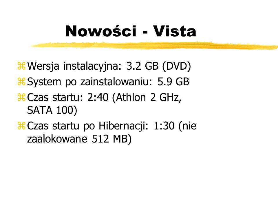 Nowości - Vista zWersja instalacyjna: 3.2 GB (DVD) zSystem po zainstalowaniu: 5.9 GB zCzas startu: 2:40 (Athlon 2 GHz, SATA 100) zCzas startu po Hiber