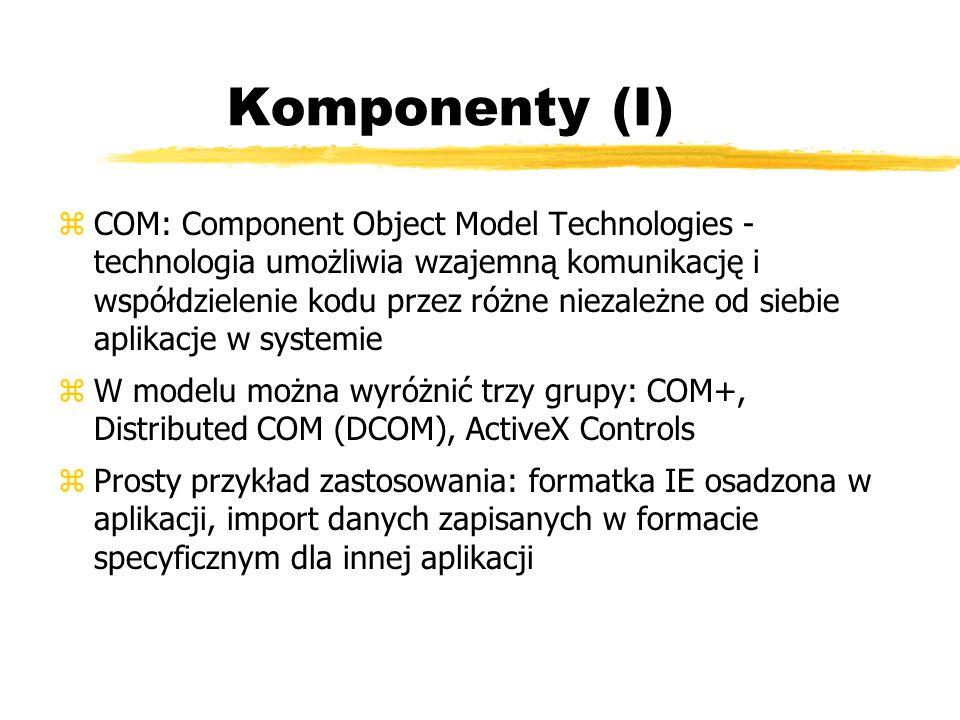 Komponenty (I) zCOM: Component Object Model Technologies - technologia umożliwia wzajemną komunikację i współdzielenie kodu przez różne niezależne od
