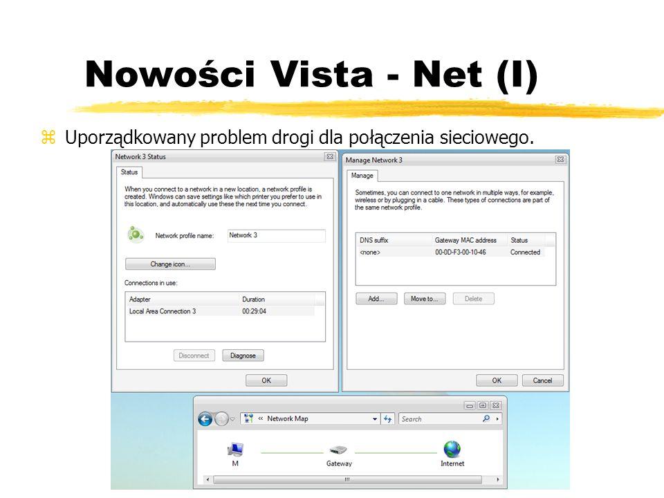 Nowości Vista - Net (I) zUporządkowany problem drogi dla połączenia sieciowego.