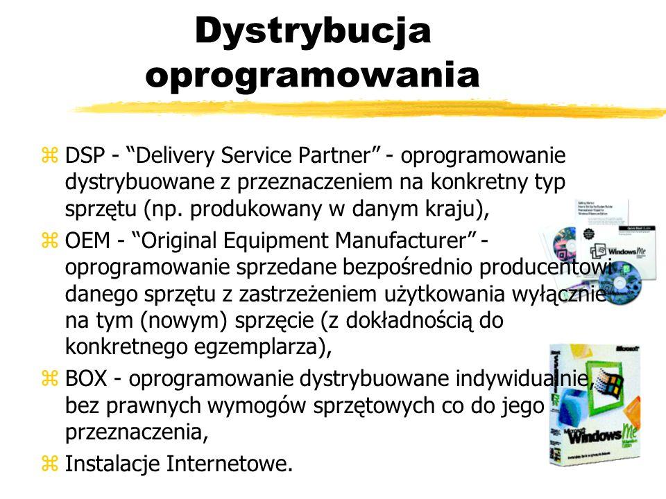 Dystrybucja oprogramowania zDSP - Delivery Service Partner - oprogramowanie dystrybuowane z przeznaczeniem na konkretny typ sprzętu (np. produkowany w