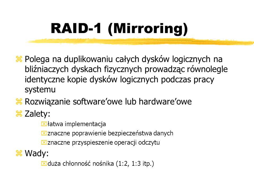 RAID-1 (Mirroring) zPolega na duplikowaniu całych dysków logicznych na bliźniaczych dyskach fizycznych prowadząc równolegle identyczne kopie dysków lo