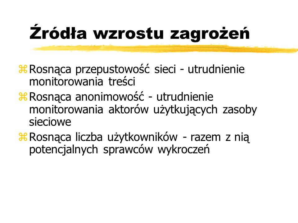 Lokalne konto z ograniczeniami zNależy do grupy Użytkownicy zUprawnienia: yZmiana obrazu skojarzonego z kontem użytkownika.