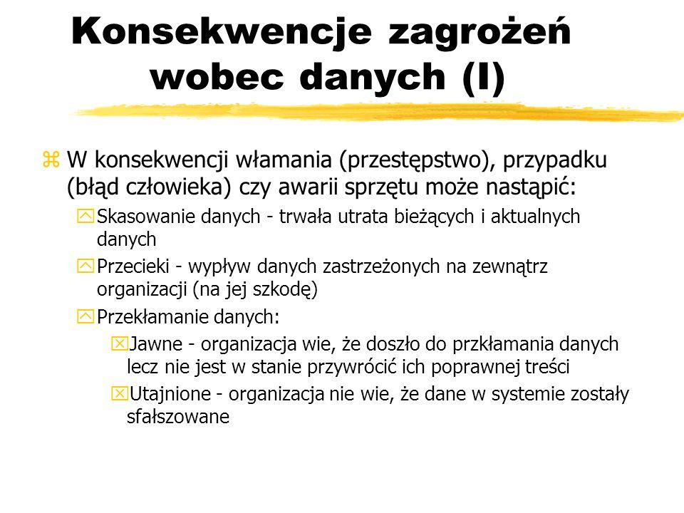 Konsekwencje zagrożeń wobec danych (I) zW konsekwencji włamania (przestępstwo), przypadku (błąd człowieka) czy awarii sprzętu może nastąpić: ySkasowan