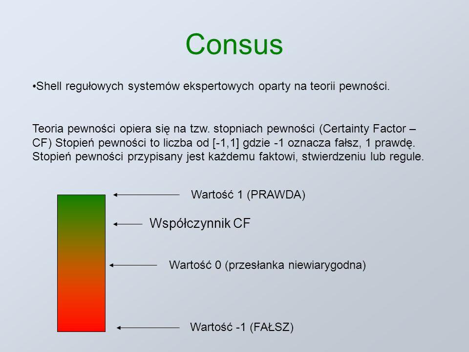 Consus Shell regułowych systemów ekspertowych oparty na teorii pewności. Teoria pewności opiera się na tzw. stopniach pewności (Certainty Factor – CF)