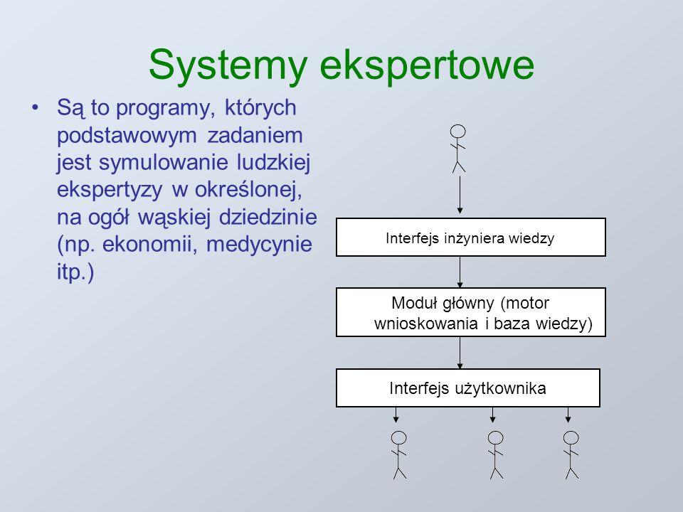 Systemy ekspertowe Są to programy, których podstawowym zadaniem jest symulowanie ludzkiej ekspertyzy w określonej, na ogół wąskiej dziedzinie (np.