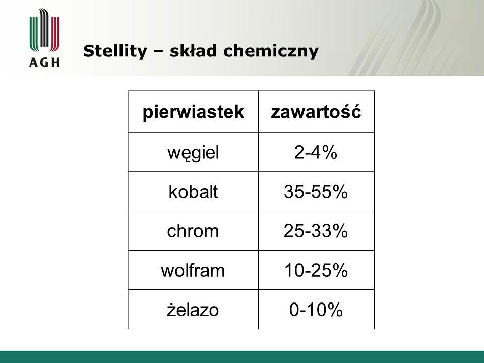 Stellity – skład chemiczny pierwiastekzawartość węgiel2-4% kobalt35-55% chrom25-33% wolfram10-25% żelazo0-10%