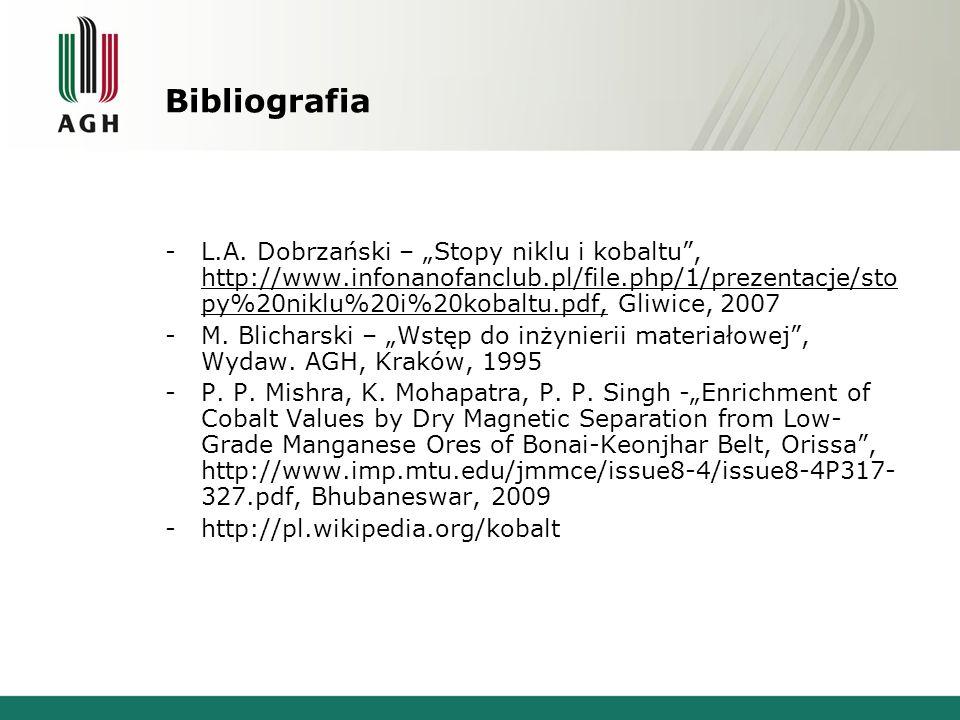 Bibliografia - L.A. Dobrzański – Stopy niklu i kobaltu, http://www.infonanofanclub.pl/file.php/1/prezentacje/sto py%20niklu%20i%20kobaltu.pdf, Gliwice