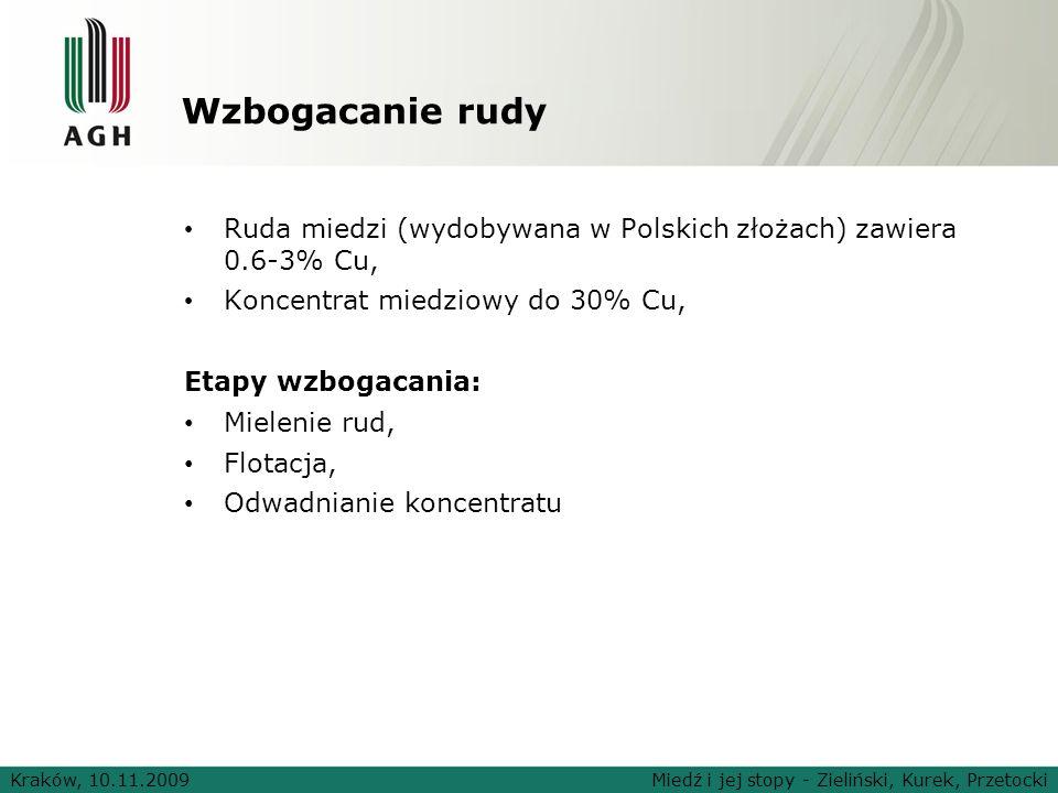 Wzbogacanie rudy Ruda miedzi (wydobywana w Polskich złożach) zawiera 0.6-3% Cu, Koncentrat miedziowy do 30% Cu, Etapy wzbogacania: Mielenie rud, Flota