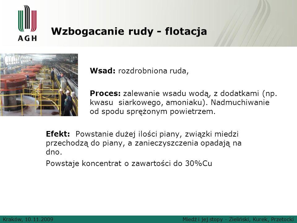 Wzbogacanie rudy - flotacja Wsad: rozdrobniona ruda, Proces: zalewanie wsadu wodą, z dodatkami (np. kwasu siarkowego, amoniaku). Nadmuchiwanie od spod