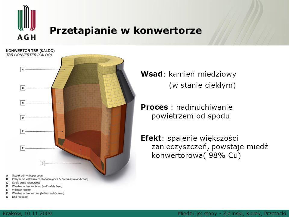 Przetapianie w konwertorze Wsad: kamień miedziowy (w stanie ciekłym) Proces : nadmuchiwanie powietrzem od spodu Efekt: spalenie większości zanieczyszc