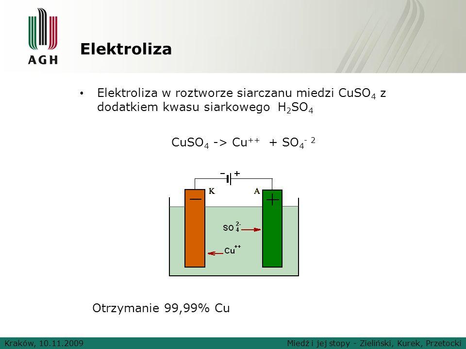 Elektroliza Elektroliza w roztworze siarczanu miedzi CuSO 4 z dodatkiem kwasu siarkowego H 2 SO 4 CuSO 4 -> Cu ++ + SO 4 - 2 Kraków, 10.11.2009Miedź i