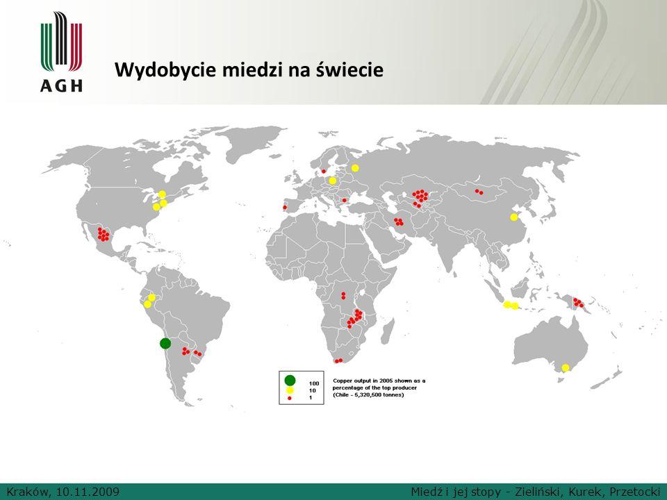 Wydobycie miedzi na świecie Kraków, 10.11.2009Miedź i jej stopy - Zieliński, Kurek, Przetocki