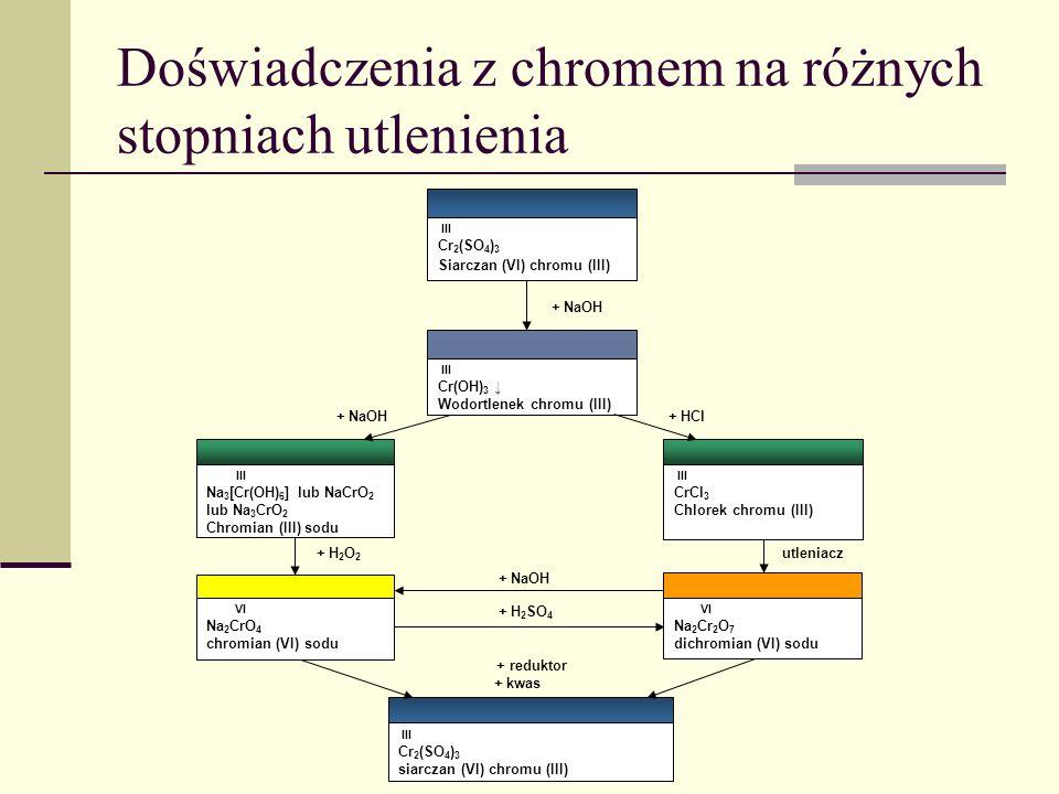 + NaOH Doświadczenia z chromem na różnych stopniach utlenienia III Cr 2 (SO 4 ) 3 Siarczan (VI) chromu (III) III Cr(OH) 3 Wodortlenek chromu (III) III