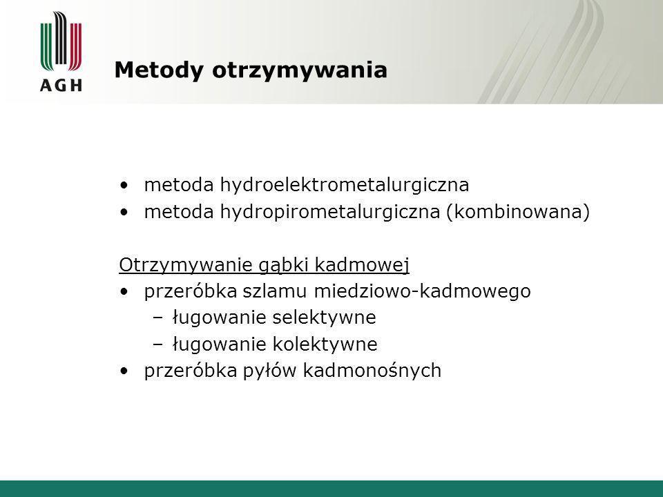 Metody otrzymywania metoda hydroelektrometalurgiczna metoda hydropirometalurgiczna (kombinowana) Otrzymywanie gąbki kadmowej przeróbka szlamu miedziow