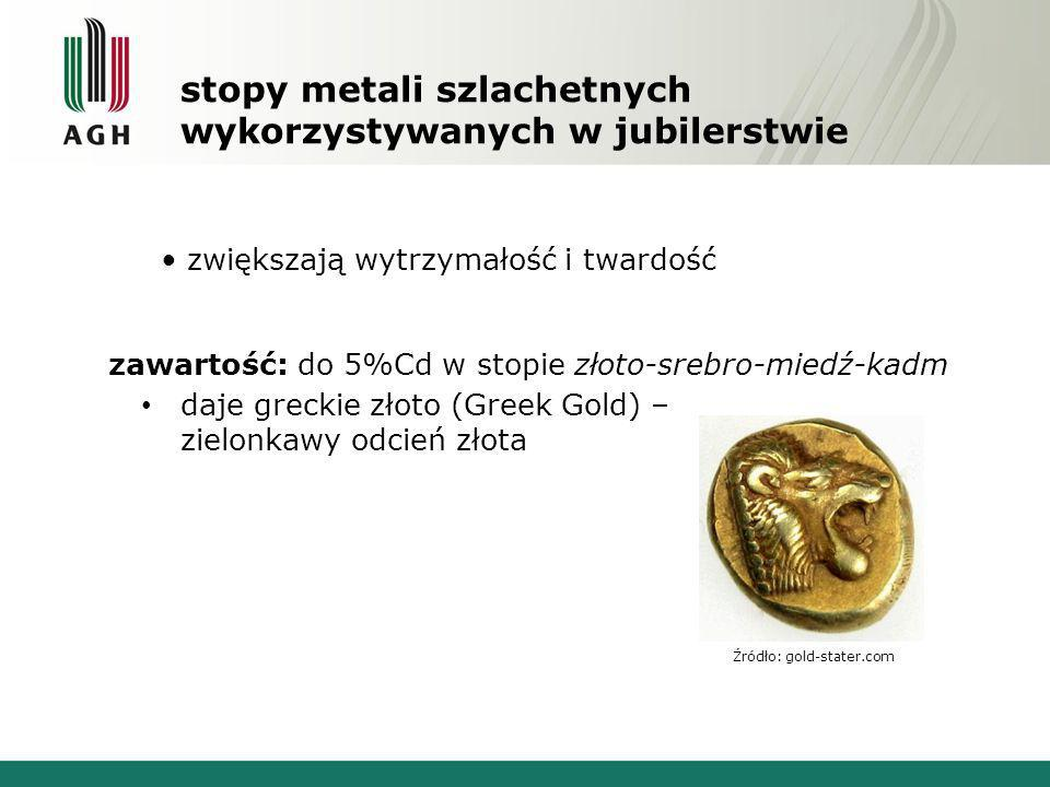 stopy metali szlachetnych wykorzystywanych w jubilerstwie zwiększają wytrzymałość i twardość zawartość: do 5%Cd w stopie złoto-srebro-miedź-kadm daje