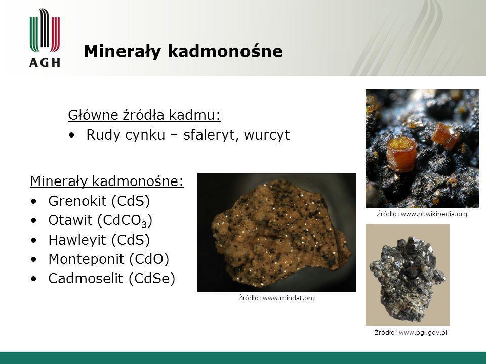 Minerały kadmonośne Minerały kadmonośne: Grenokit (CdS) Otawit (CdCO 3 ) Hawleyit (CdS) Monteponit (CdO) Cadmoselit (CdSe) Źródło: www.pl.wikipedia.or