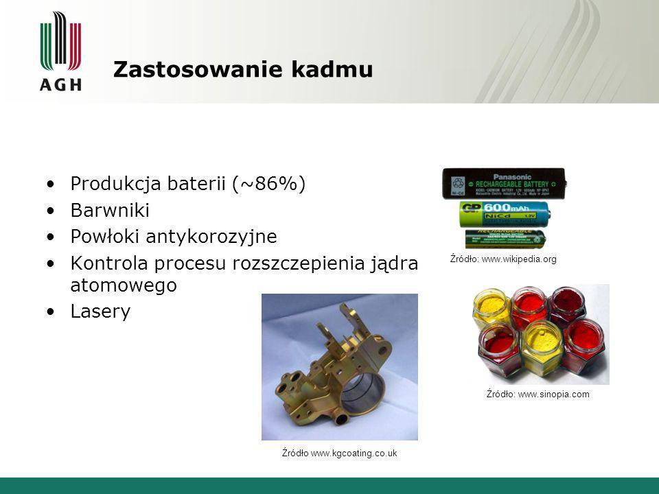 Zastosowanie kadmu Produkcja baterii (~86%) Barwniki Powłoki antykorozyjne Kontrola procesu rozszczepienia jądra atomowego Lasery Źródło: www.sinopia.