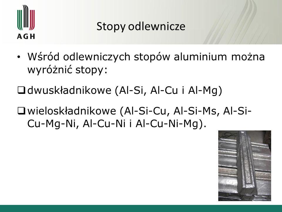 Stopy odlewnicze Wśród odlewniczych stopów aluminium można wyróżnić stopy: dwuskładnikowe (Al-Si, Al-Cu i Al-Mg) wieloskładnikowe (Al-Si-Cu, Al-Si-Ms,