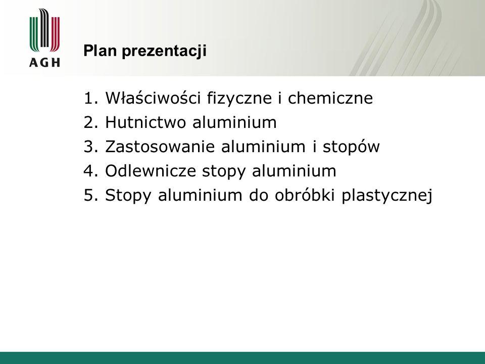Plan prezentacji 1. Właściwości fizyczne i chemiczne 2. Hutnictwo aluminium 3. Zastosowanie aluminium i stopów 4. Odlewnicze stopy aluminium 5. Stopy