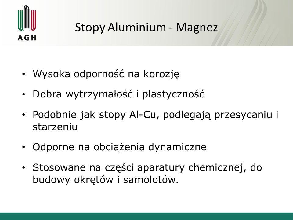 Stopy Aluminium - Magnez Wysoka odporność na korozję Dobra wytrzymałość i plastyczność Podobnie jak stopy Al-Cu, podlegają przesycaniu i starzeniu Odp