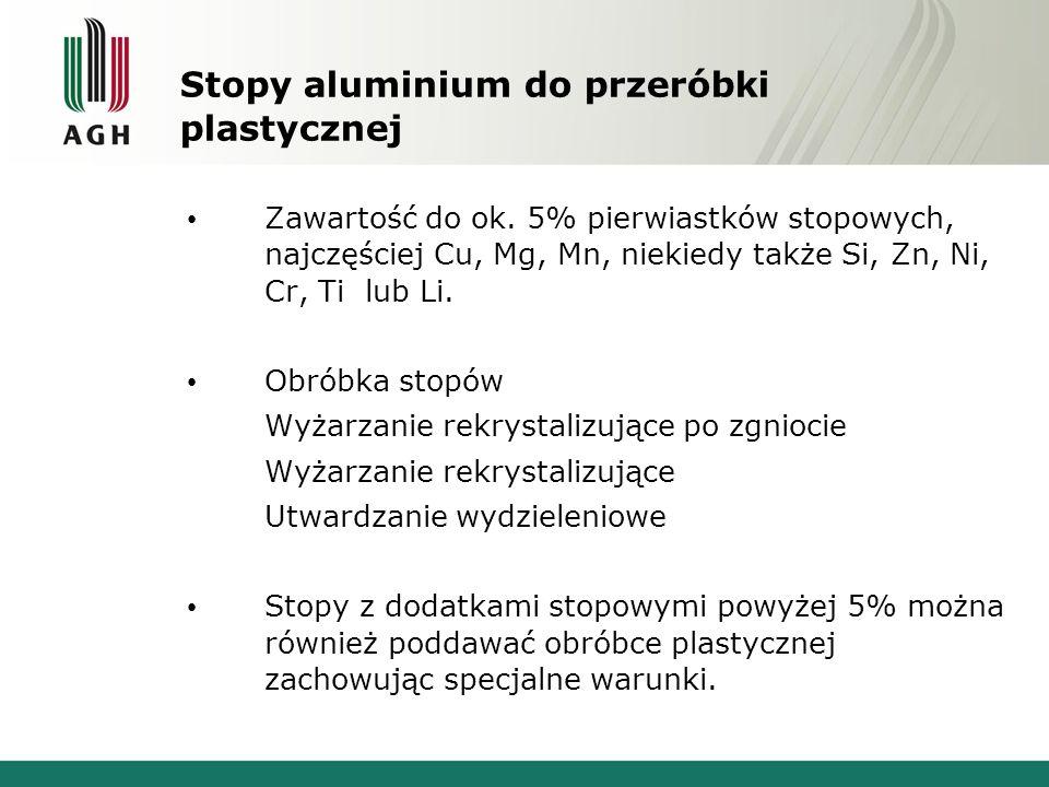 Stopy aluminium do przeróbki plastycznej Zawartość do ok. 5% pierwiastków stopowych, najczęściej Cu, Mg, Mn, niekiedy także Si, Zn, Ni, Cr, Ti lub Li.