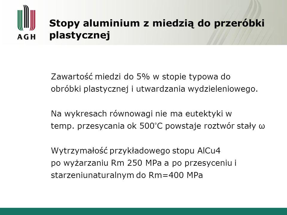 Stopy aluminium z miedzią do przeróbki plastycznej Zawartość miedzi do 5% w stopie typowa do obróbki plastycznej i utwardzania wydzieleniowego. Na wyk