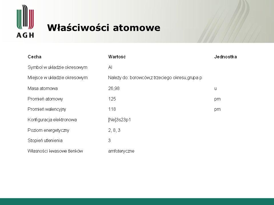 Bibliografia 1.Adamski C., Piwowarczyk T. Stopy aluminium i magnezu 2.