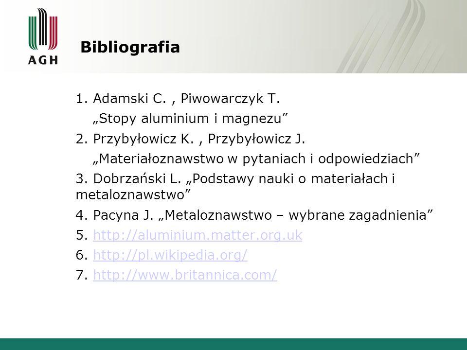 Bibliografia 1. Adamski C., Piwowarczyk T. Stopy aluminium i magnezu 2. Przybyłowicz K., Przybyłowicz J. Materiałoznawstwo w pytaniach i odpowiedziach