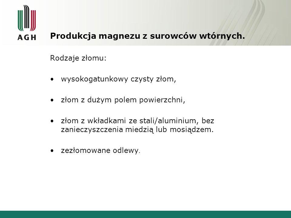Produkcja magnezu z surowców wtórnych. Rodzaje złomu: wysokogatunkowy czysty złom, złom z dużym polem powierzchni, złom z wkładkami ze stali/aluminium