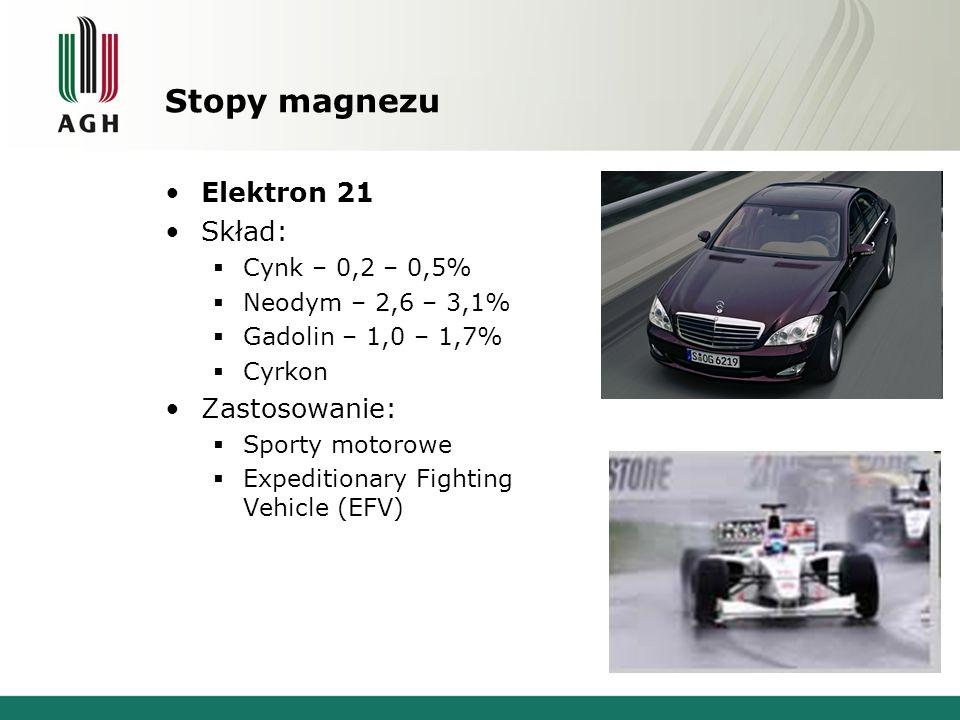 Stopy magnezu Elektron 21 Skład: Cynk – 0,2 – 0,5% Neodym – 2,6 – 3,1% Gadolin – 1,0 – 1,7% Cyrkon Zastosowanie: Sporty motorowe Expeditionary Fighting Vehicle (EFV)
