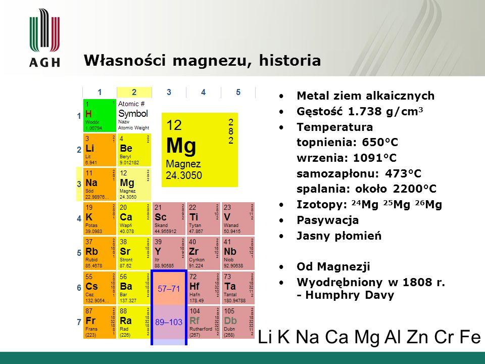 Metal ziem alkaicznych Gęstość 1.738 g/cm 3 Temperatura topnienia: 650°C wrzenia: 1091°C samozapłonu: 473°C spalania: około 2200°C Izotopy: 24 Mg 25 Mg 26 Mg Pasywacja Jasny płomień Od Magnezji Wyodrębniony w 1808 r.