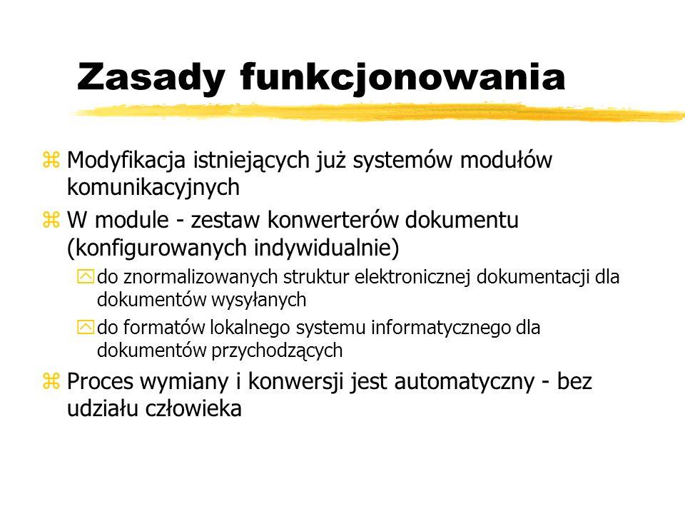 Zasady funkcjonowania zModyfikacja istniejących już systemów modułów komunikacyjnych zW module - zestaw konwerterów dokumentu (konfigurowanych indywid