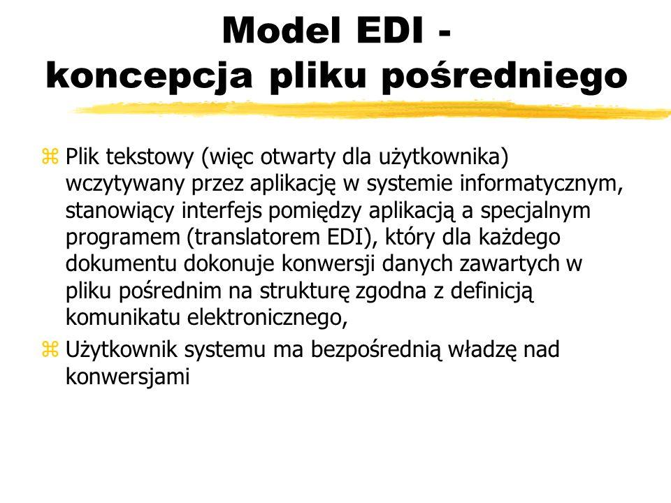 Model EDI - koncepcja pliku pośredniego zPlik tekstowy (więc otwarty dla użytkownika) wczytywany przez aplikację w systemie informatycznym, stanowiący