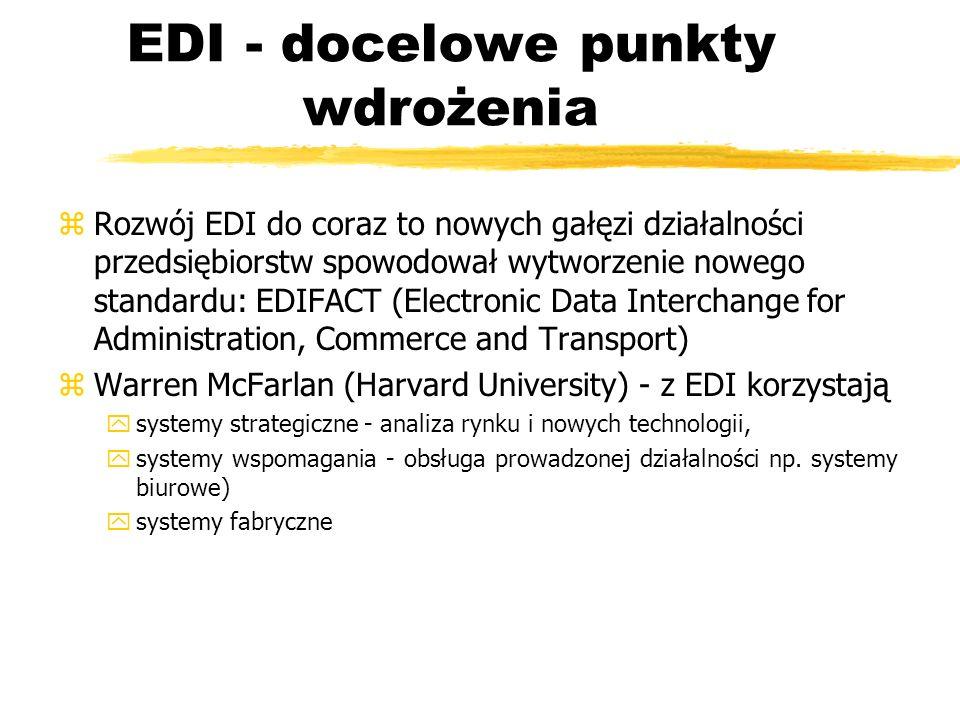 EDI - docelowe punkty wdrożenia zRozwój EDI do coraz to nowych gałęzi działalności przedsiębiorstw spowodował wytworzenie nowego standardu: EDIFACT (E