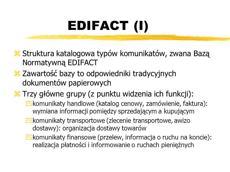 EDIFACT (I) zStruktura katalogowa typów komunikatów, zwana Bazą Normatywną EDIFACT zZawartość bazy to odpowiedniki tradycyjnych dokumentów papierowych